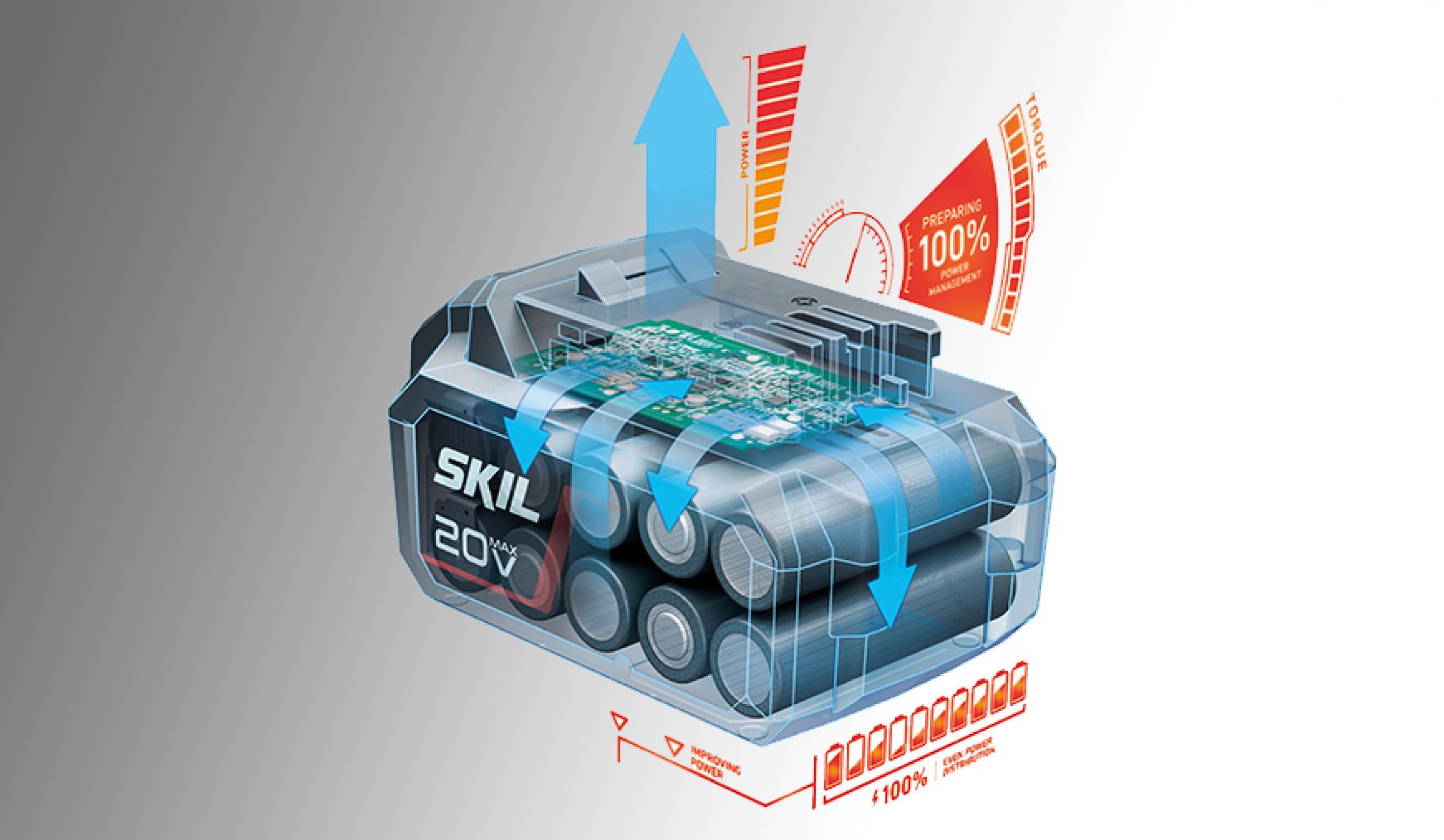 ActivCell™: Intelligent strømstyring